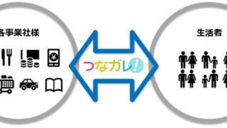 「つなガレ!」23日から企業の特売情報配信するアプリリリース[2/22]