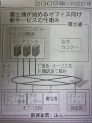 富士通の新サービスの仕組み